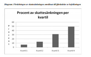 www.svd.se multimedia archive 00582 Hogerpolitiken_klyv_582347a.pdf